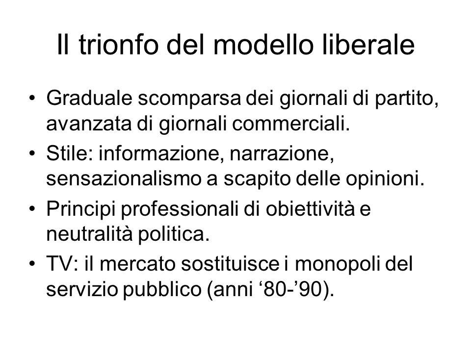 Il trionfo del modello liberale