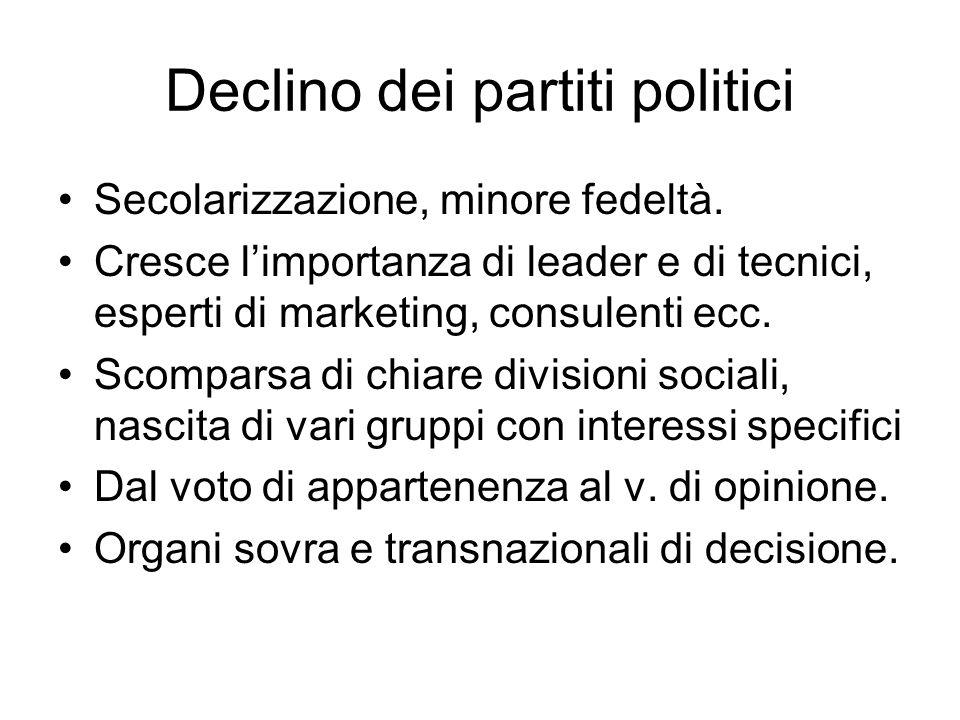 Declino dei partiti politici