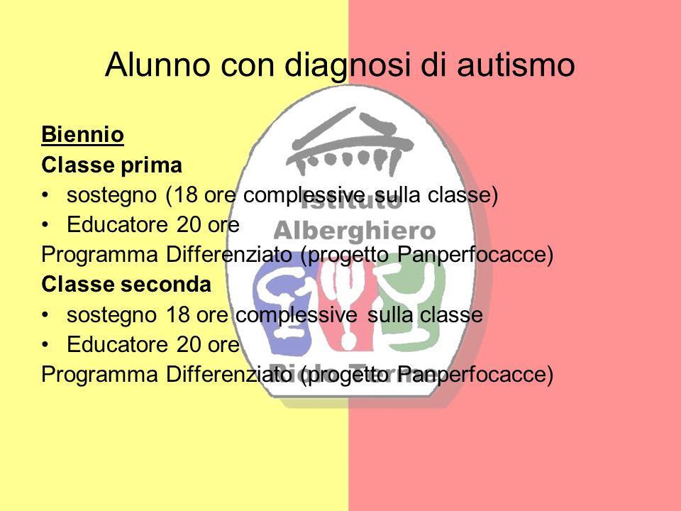 Alunno con diagnosi di autismo