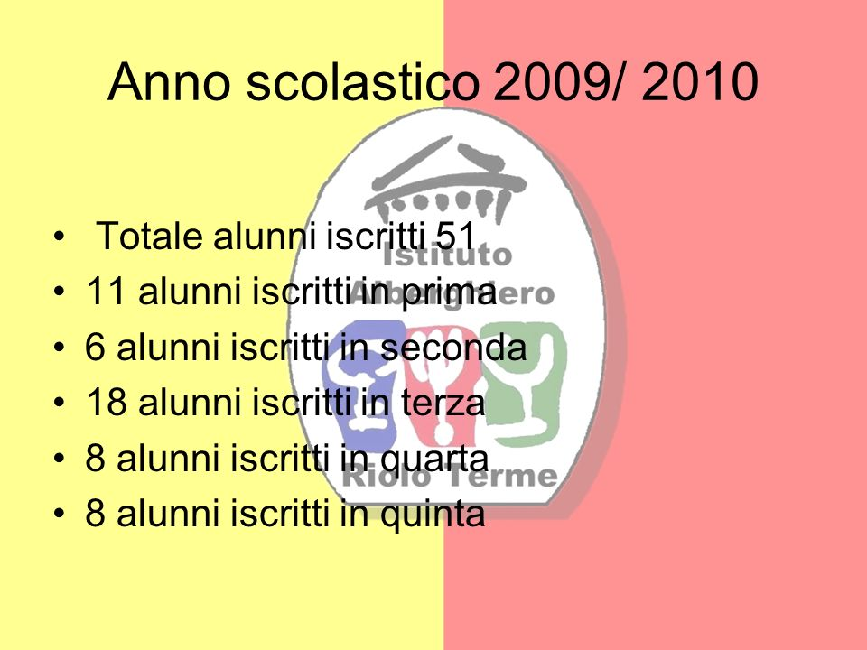 Anno scolastico 2009/ 2010 Totale alunni iscritti 51