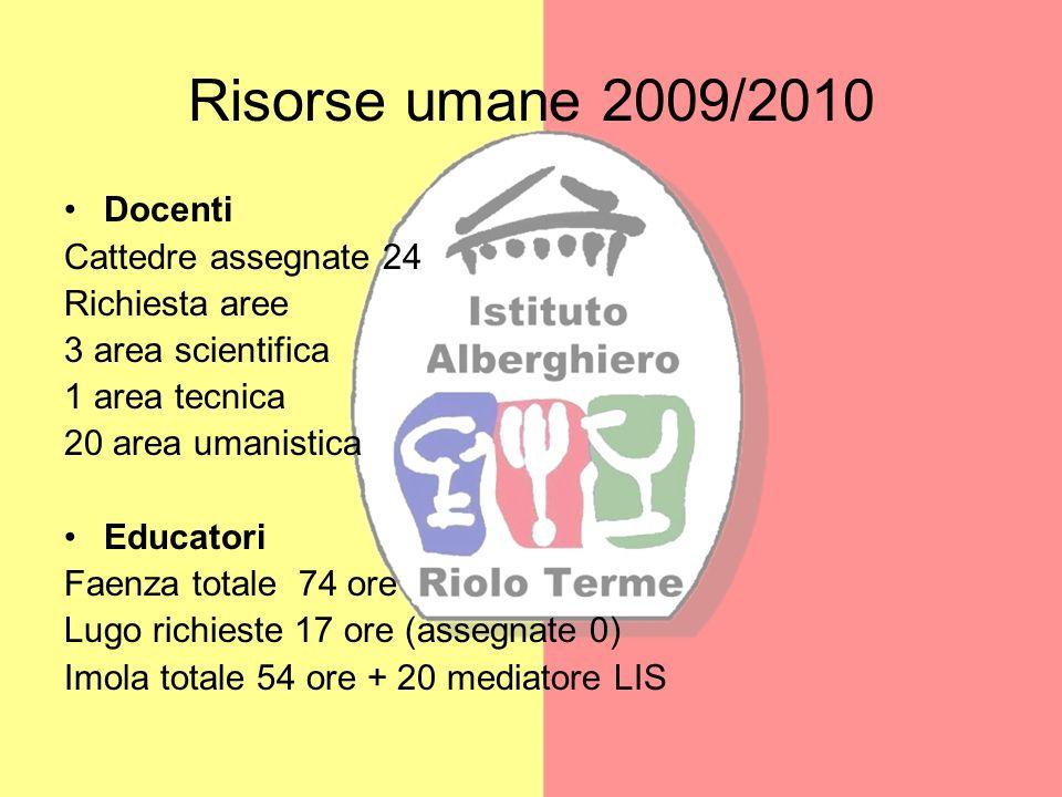 Risorse umane 2009/2010 Docenti Cattedre assegnate 24 Richiesta aree