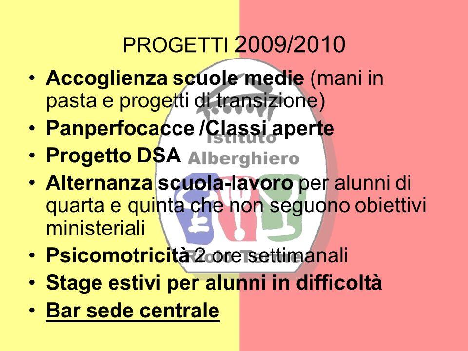 PROGETTI 2009/2010 Accoglienza scuole medie (mani in pasta e progetti di transizione) Panperfocacce /Classi aperte.
