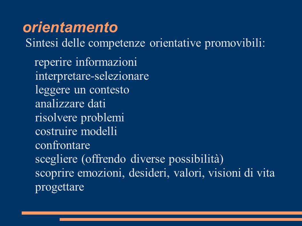 orientamento Sintesi delle competenze orientative promovibili: