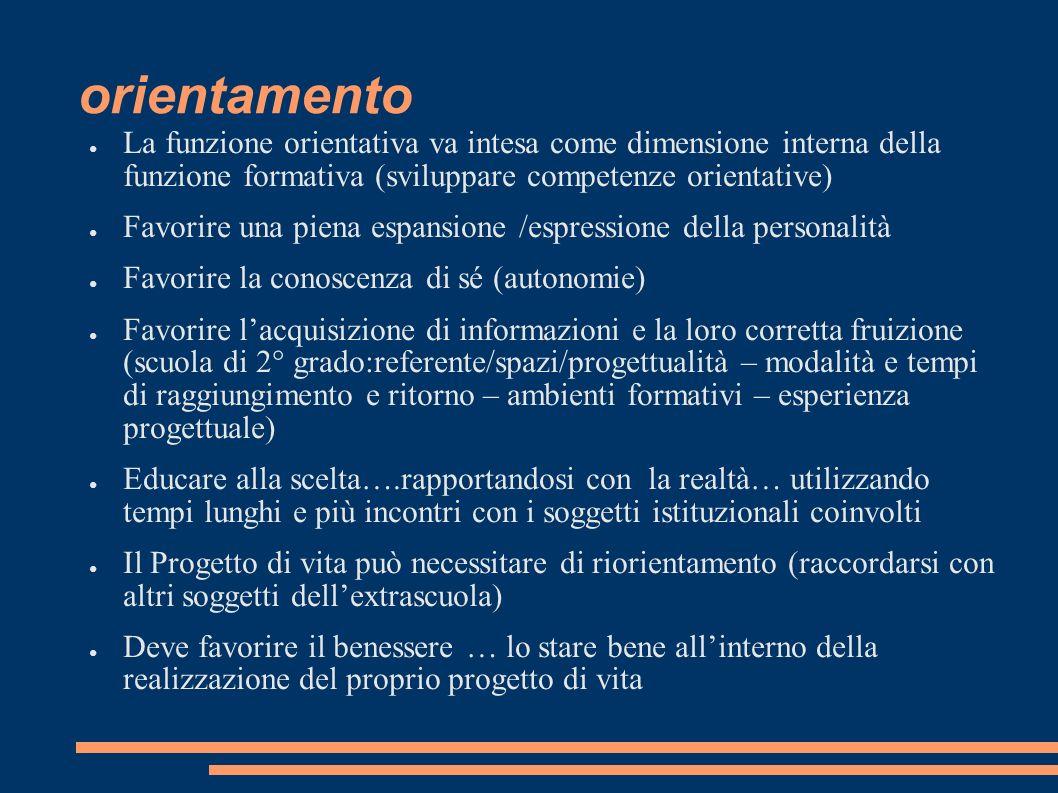 orientamento La funzione orientativa va intesa come dimensione interna della funzione formativa (sviluppare competenze orientative)