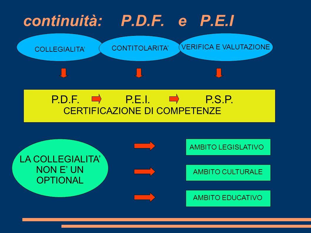 continuità: P.D.F. e P.E.I COLLEGIALITA' VERIFICA E VALUTAZIONE. CONTITOLARITA'