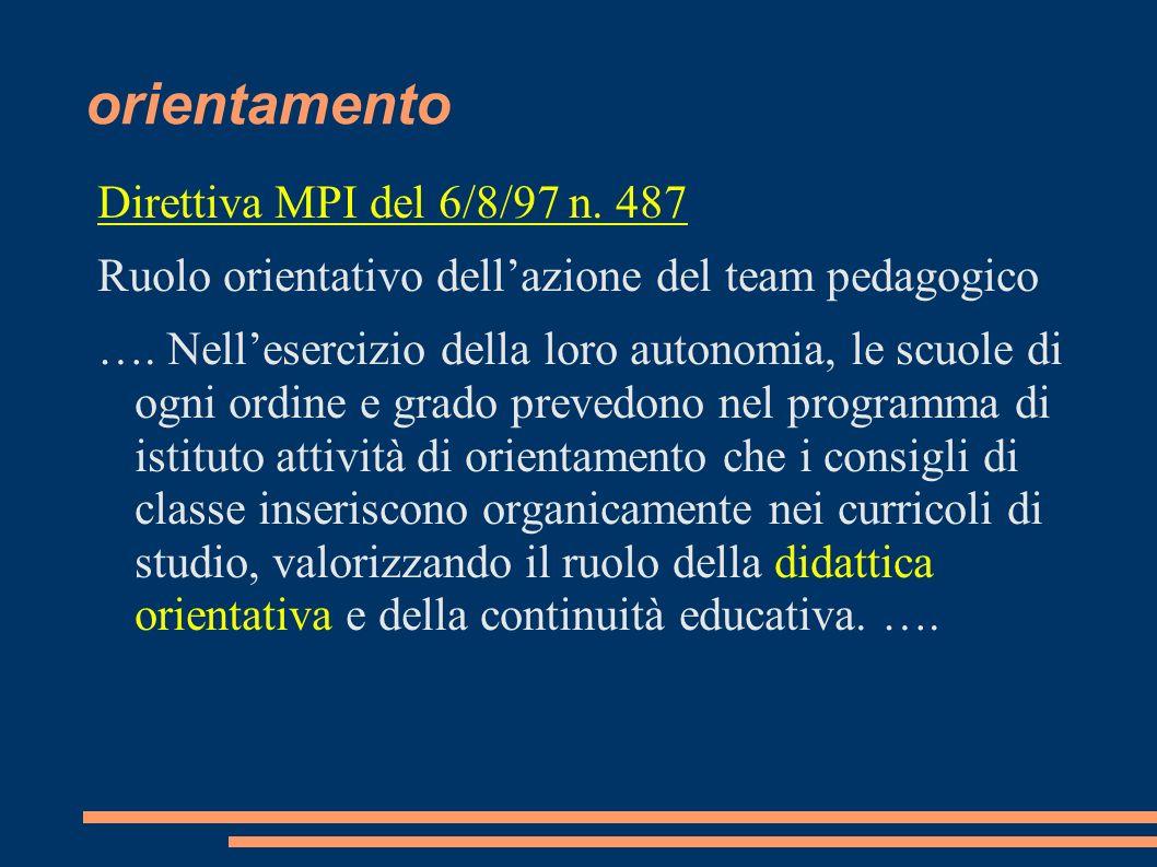 orientamento Direttiva MPI del 6/8/97 n. 487