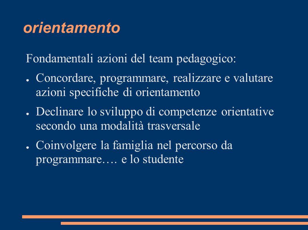 orientamento Fondamentali azioni del team pedagogico: