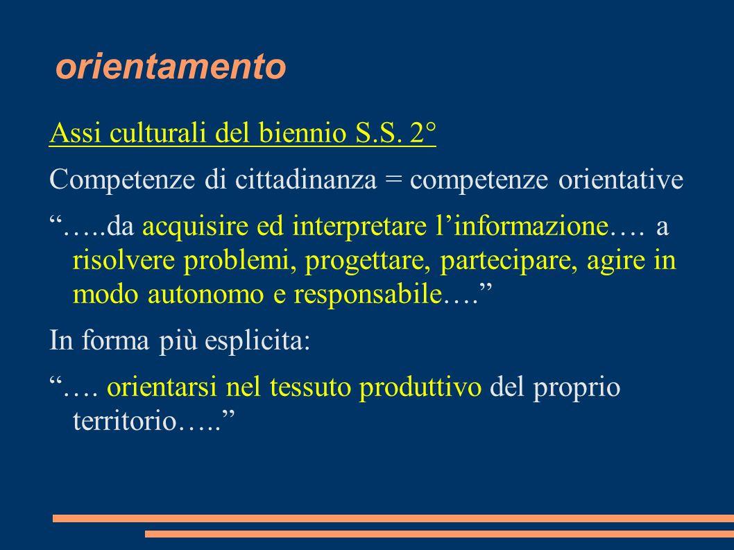 orientamento Assi culturali del biennio S.S. 2°