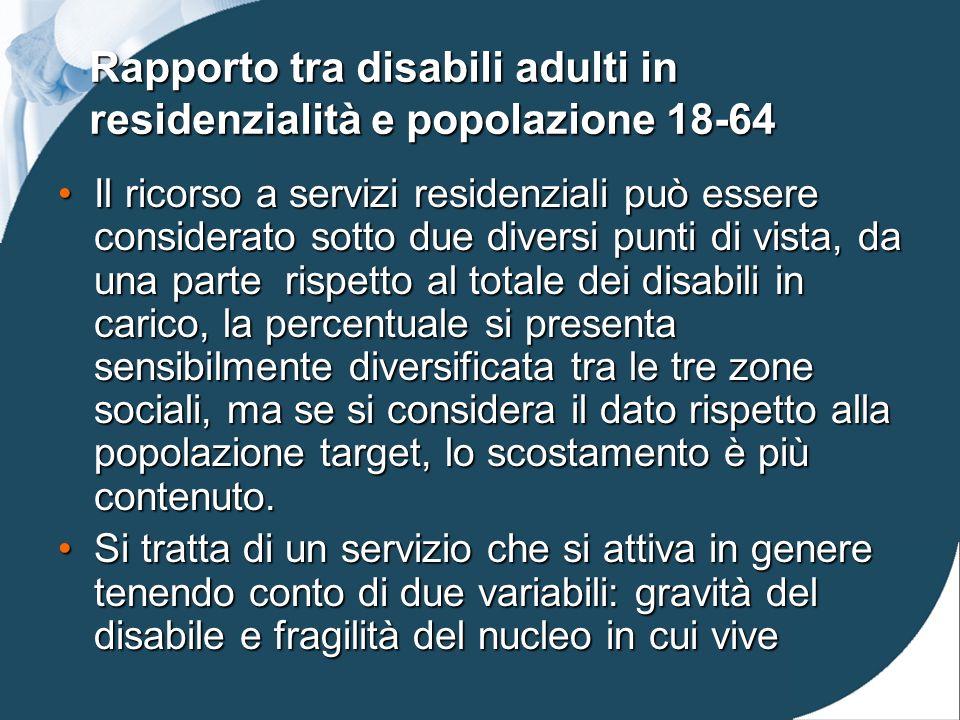 Rapporto tra disabili adulti in residenzialità e popolazione 18-64