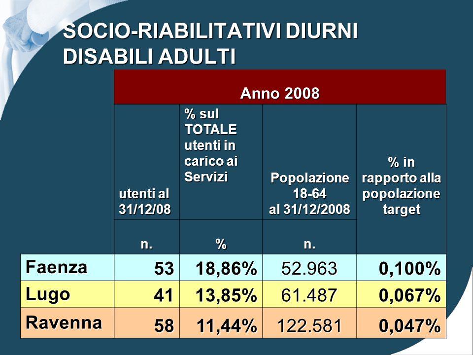 SOCIO-RIABILITATIVI DIURNI DISABILI ADULTI