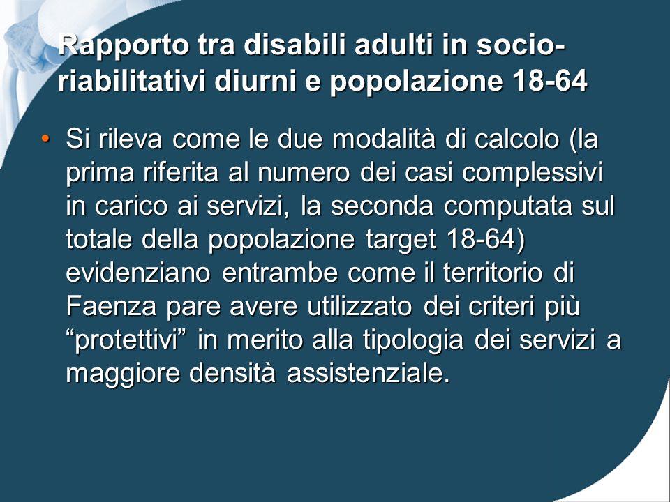 Rapporto tra disabili adulti in socio-riabilitativi diurni e popolazione 18-64