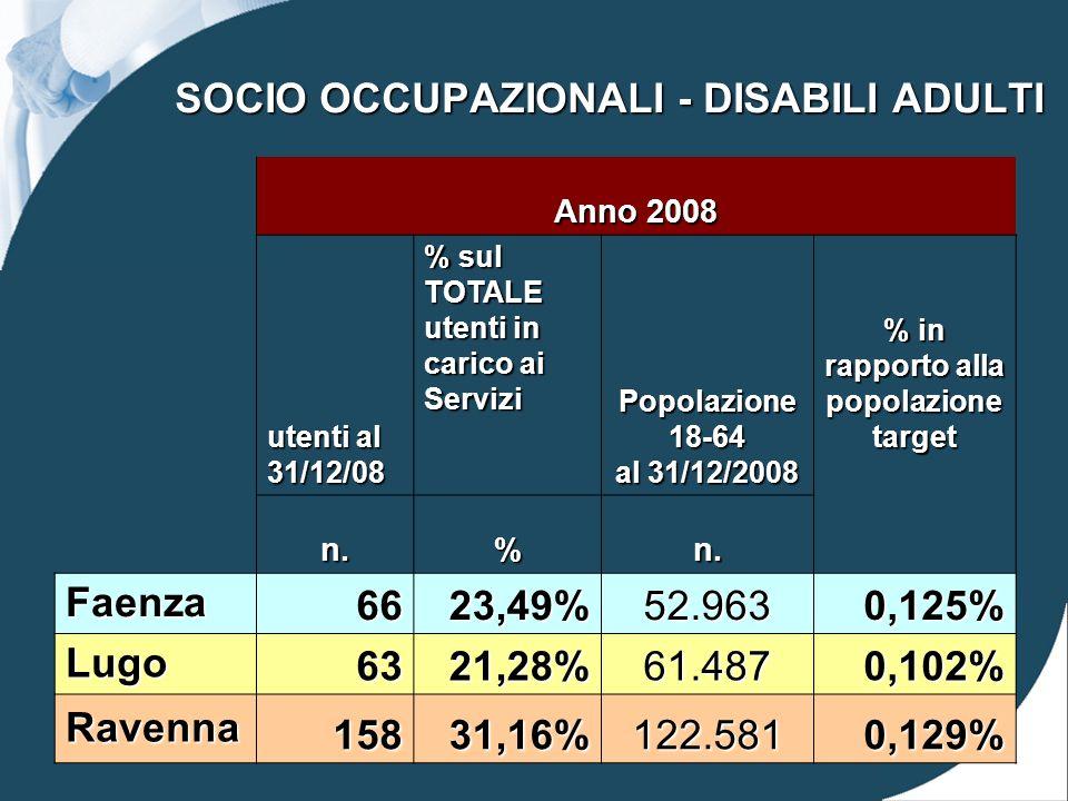 SOCIO OCCUPAZIONALI - DISABILI ADULTI