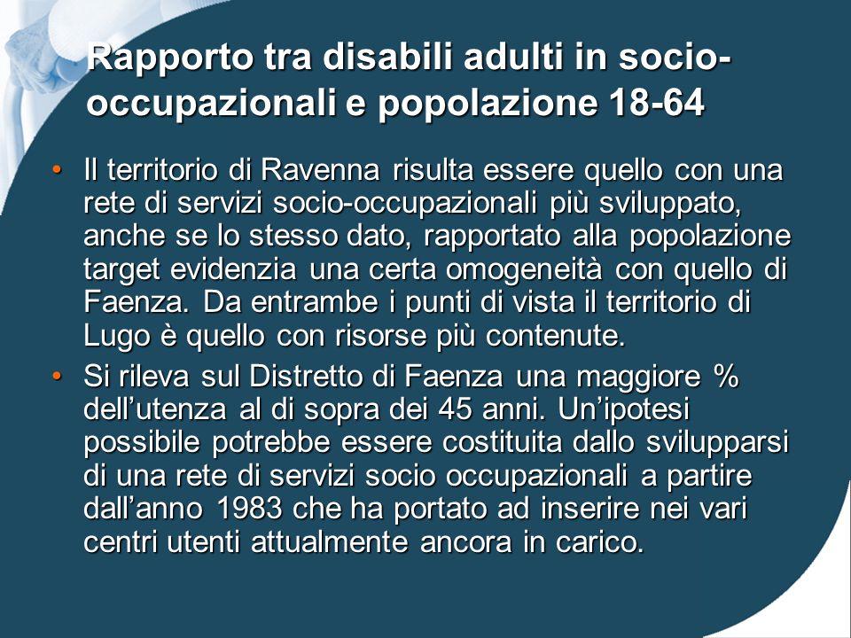 Rapporto tra disabili adulti in socio-occupazionali e popolazione 18-64