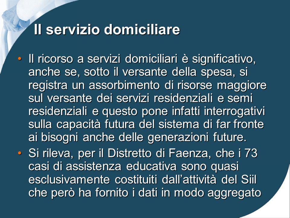 Il servizio domiciliare