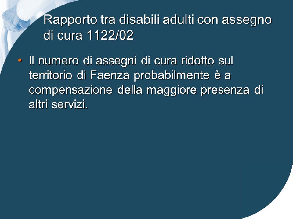 Rapporto tra disabili adulti con assegno di cura 1122/02