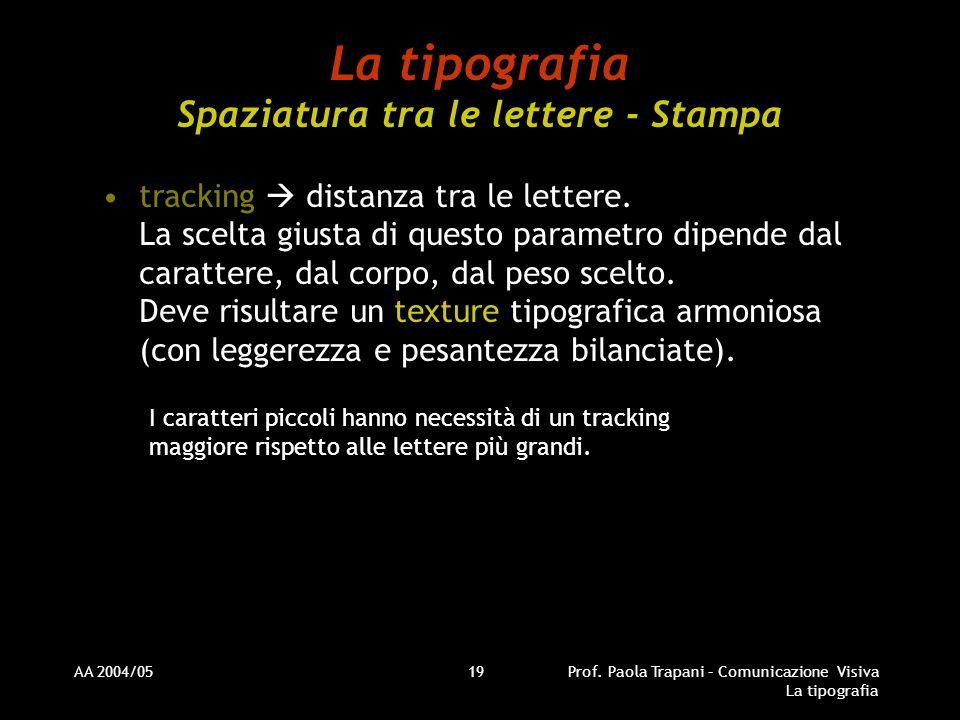 La tipografia Spaziatura tra le lettere - Stampa