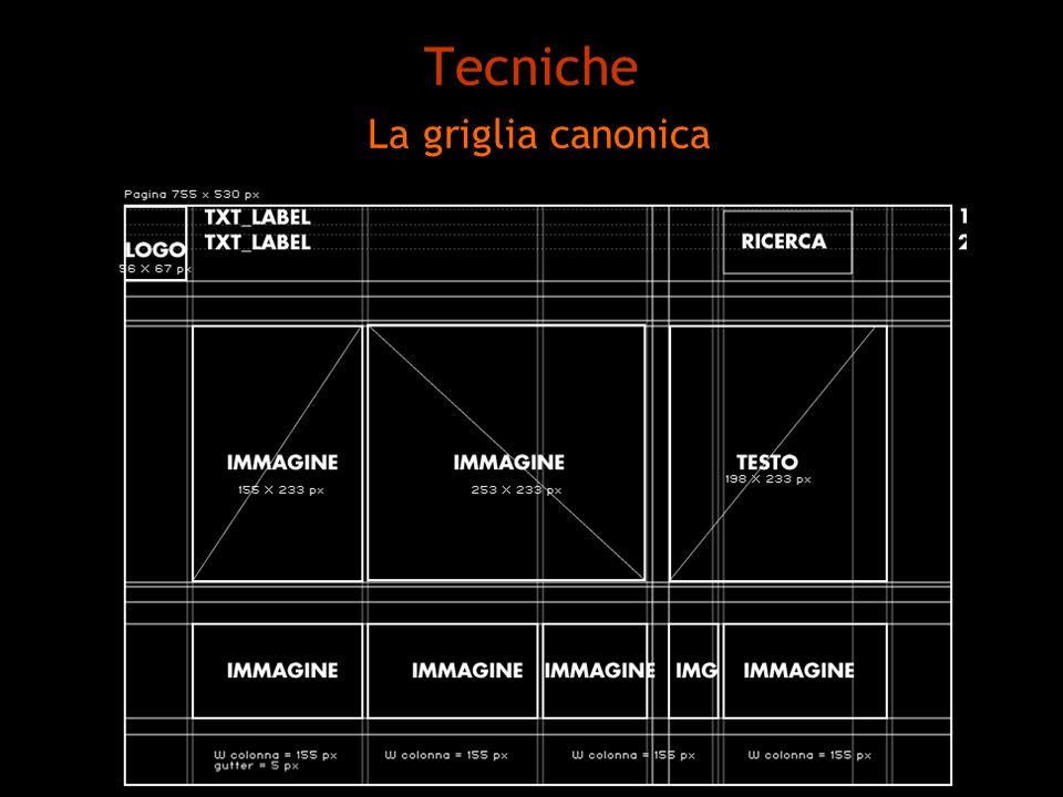 Tecniche La griglia canonica