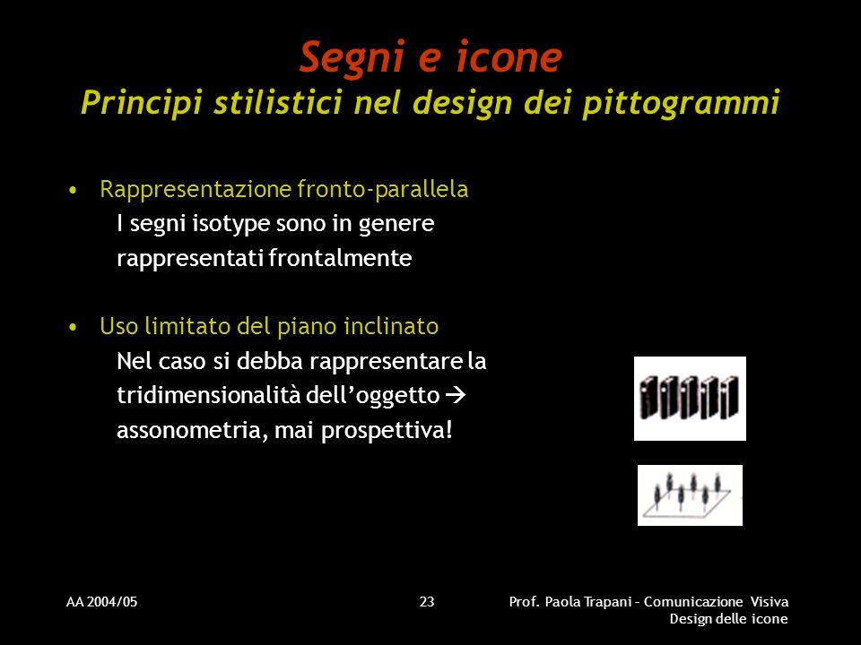 Segni e icone Principi stilistici nel design dei pittogrammi