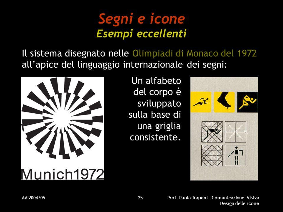 Segni e icone Esempi eccellenti