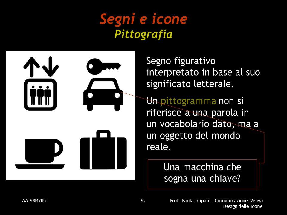 Segni e icone Pittografia