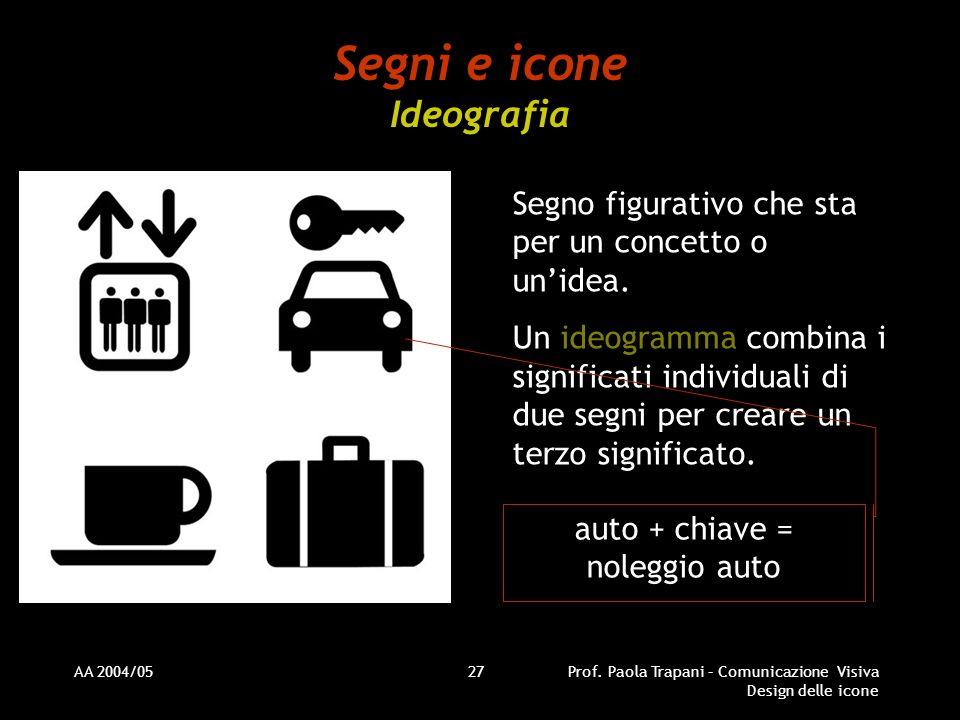 Segni e icone Ideografia