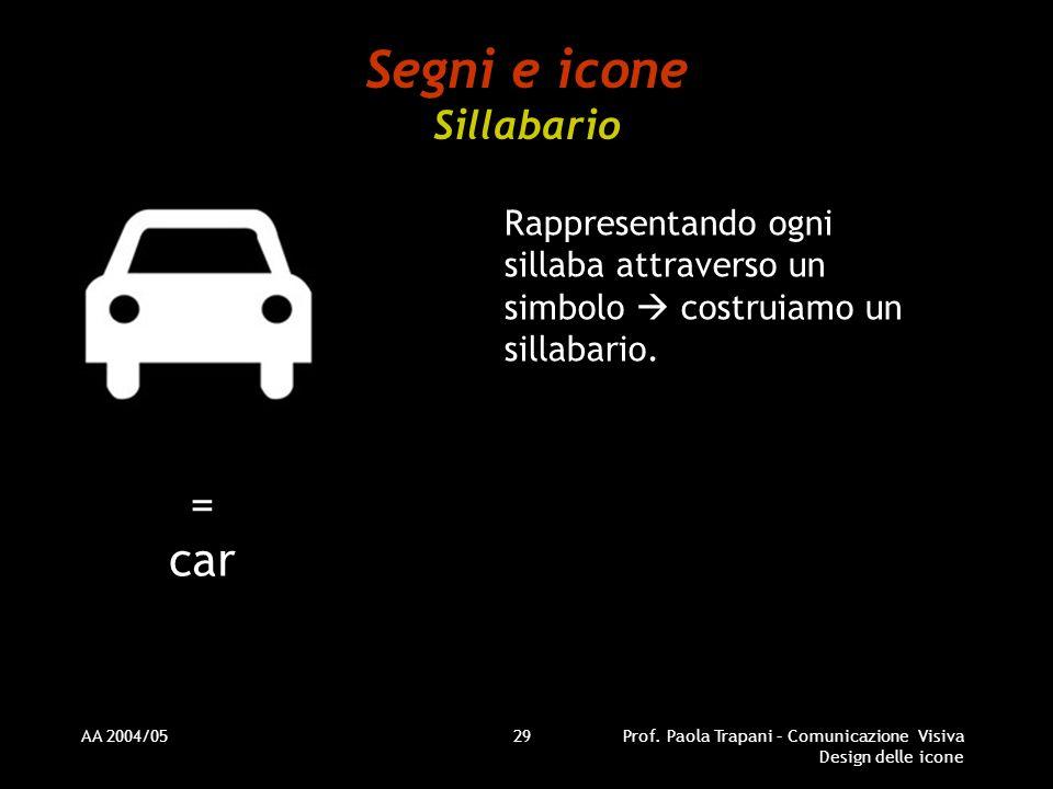 Segni e icone Sillabario