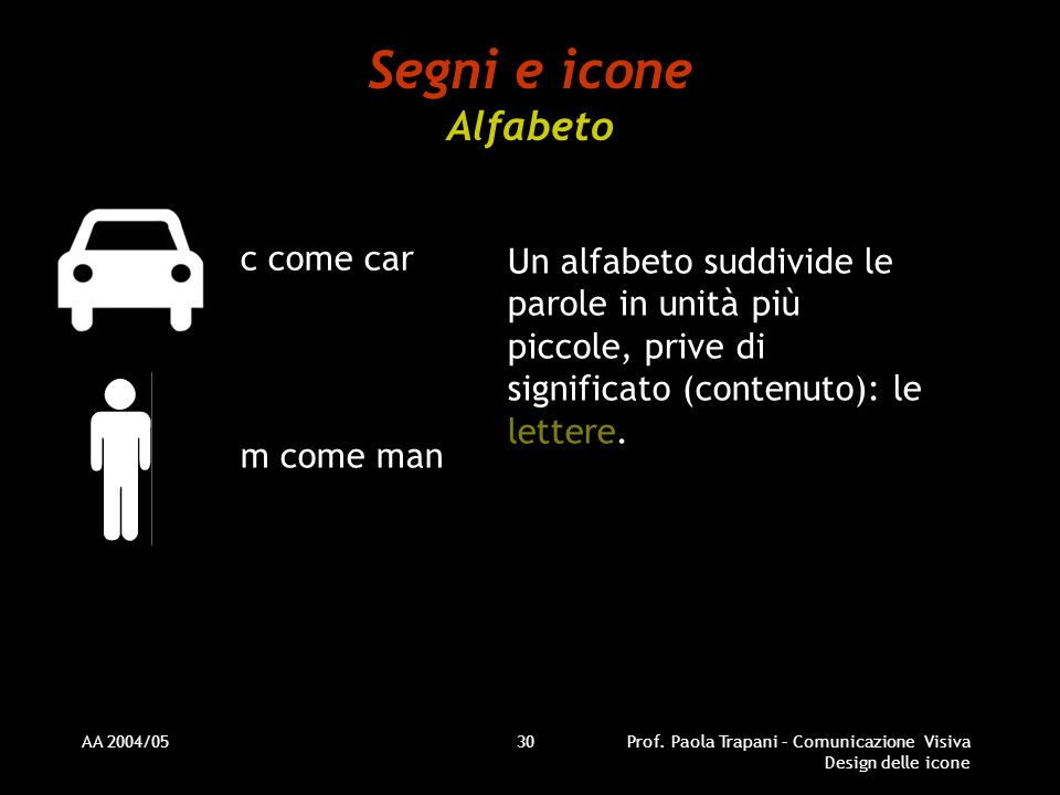 Segni e icone Alfabeto c come car
