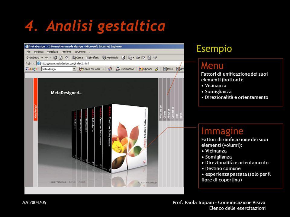 Analisi gestaltica Esempio Menu Immagine