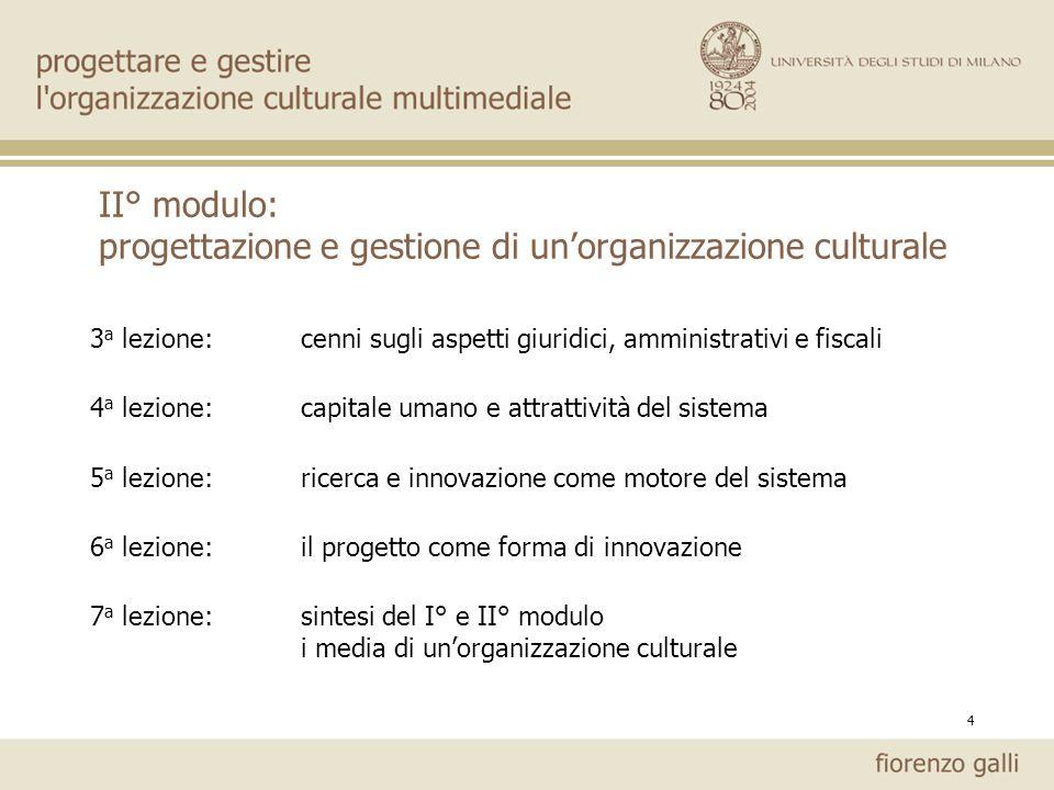 II° modulo: progettazione e gestione di un'organizzazione culturale