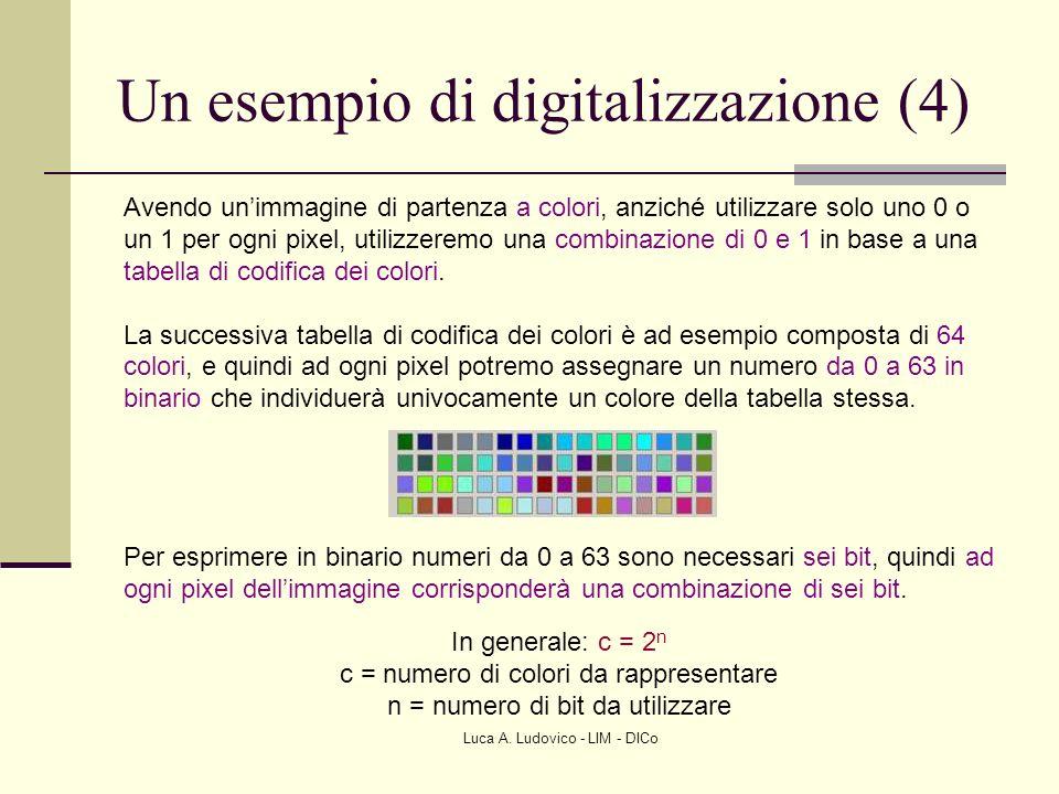 Un esempio di digitalizzazione (4)