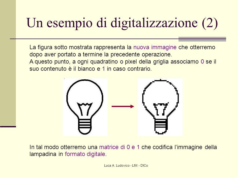 Un esempio di digitalizzazione (2)