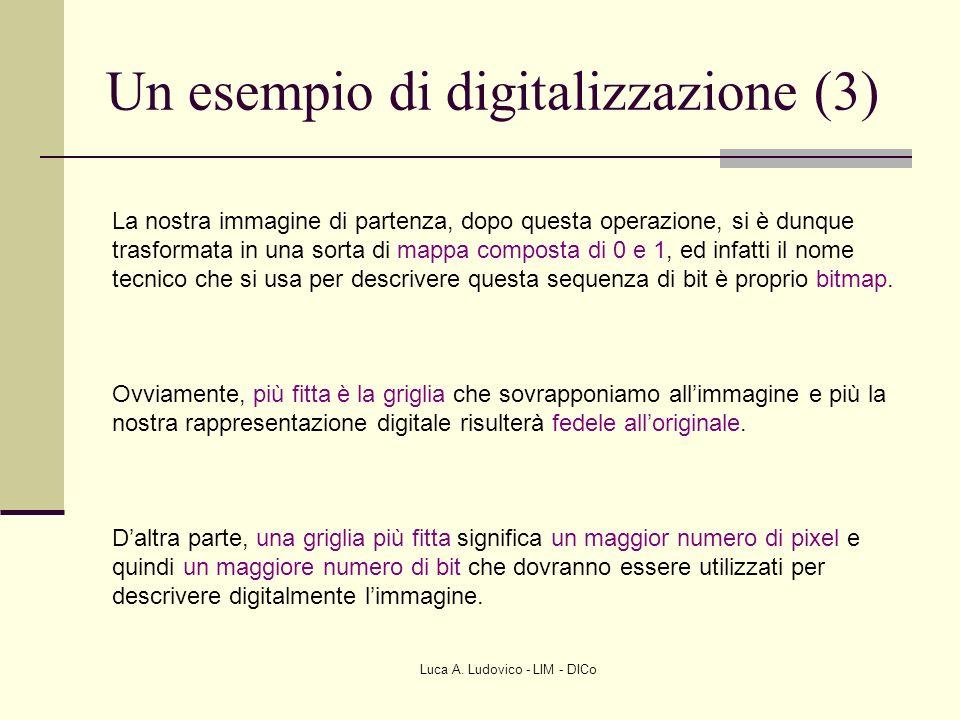 Un esempio di digitalizzazione (3)