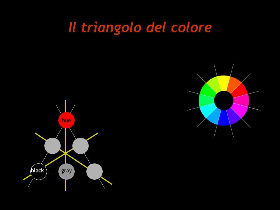 Il triangolo del colore