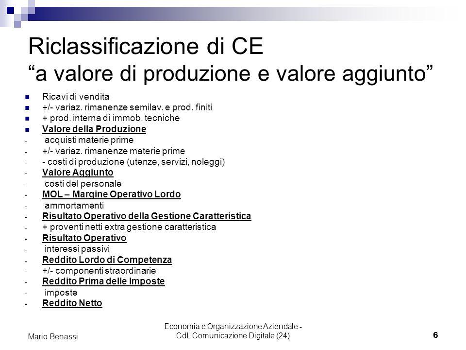 Riclassificazione di CE a valore di produzione e valore aggiunto