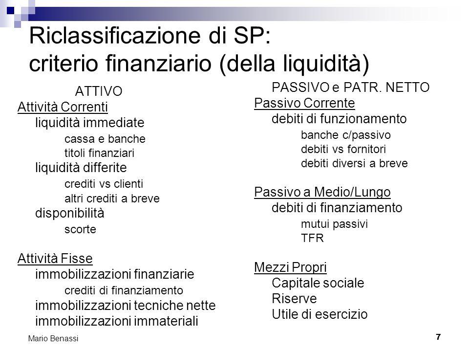 Riclassificazione di SP: criterio finanziario (della liquidità)