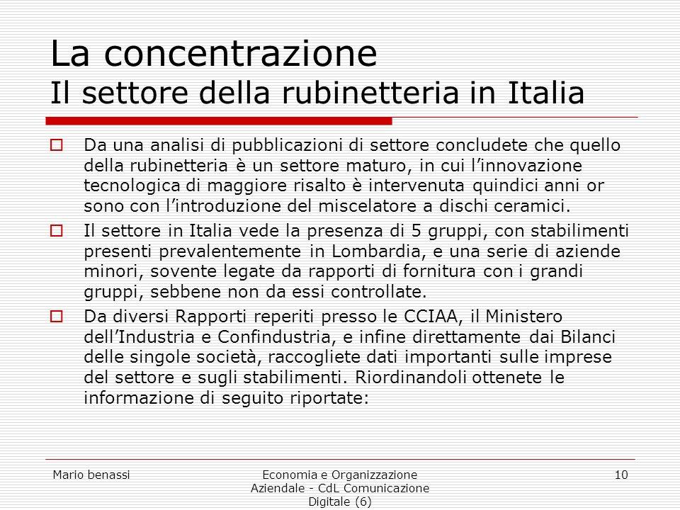 La concentrazione Il settore della rubinetteria in Italia