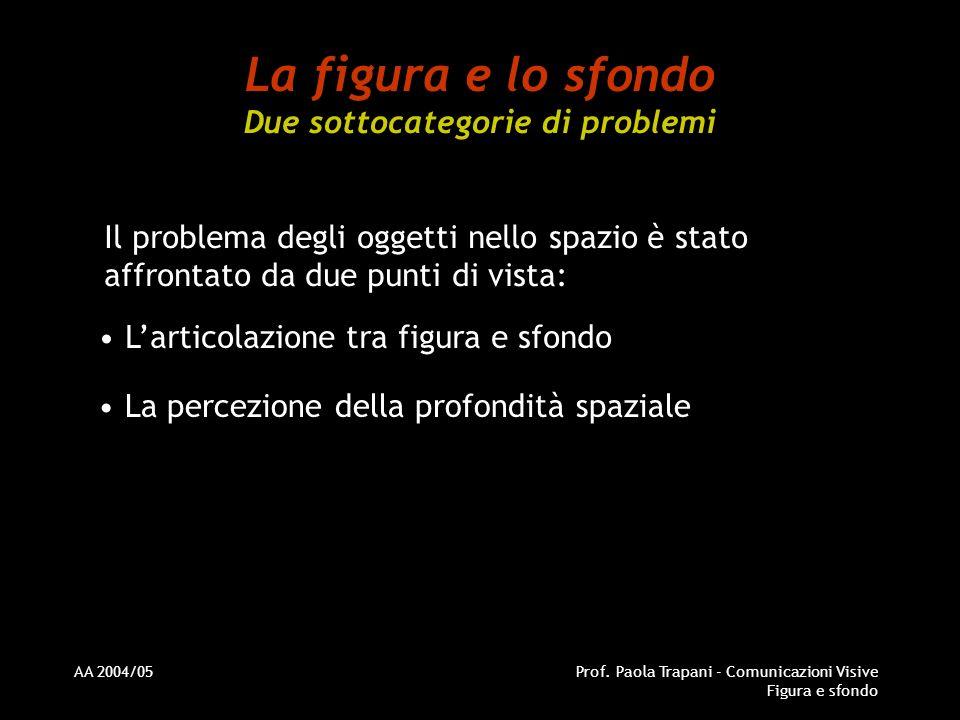 La figura e lo sfondo Due sottocategorie di problemi