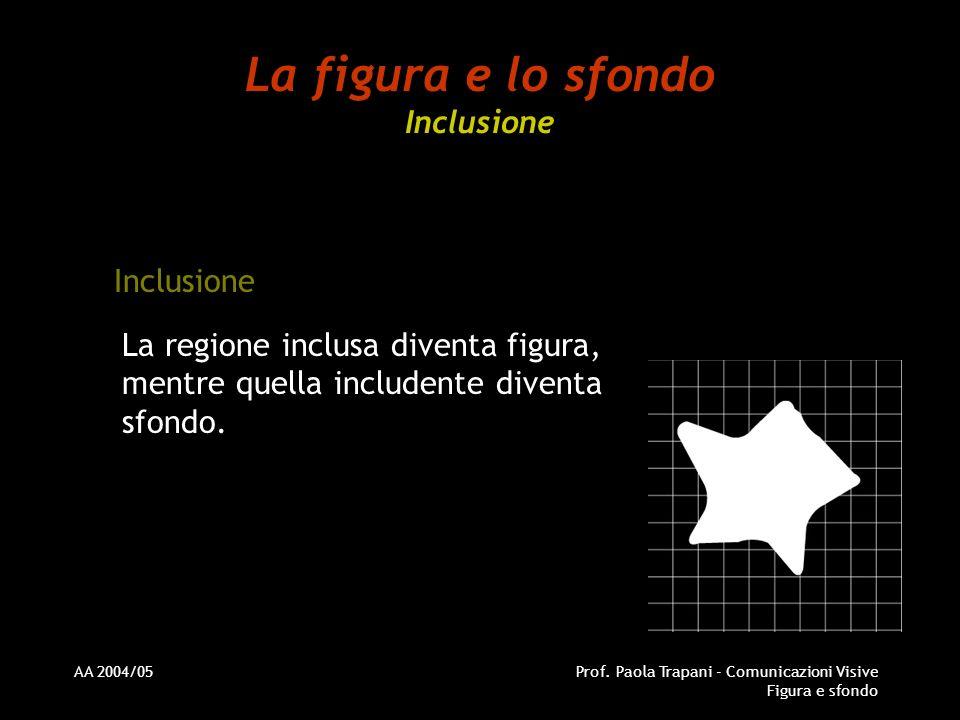 La figura e lo sfondo Inclusione