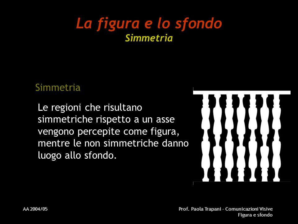 La figura e lo sfondo Simmetria