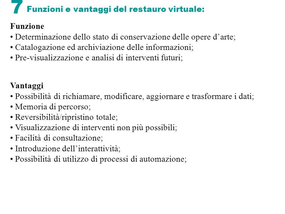 Funzioni e vantaggi del restauro virtuale: