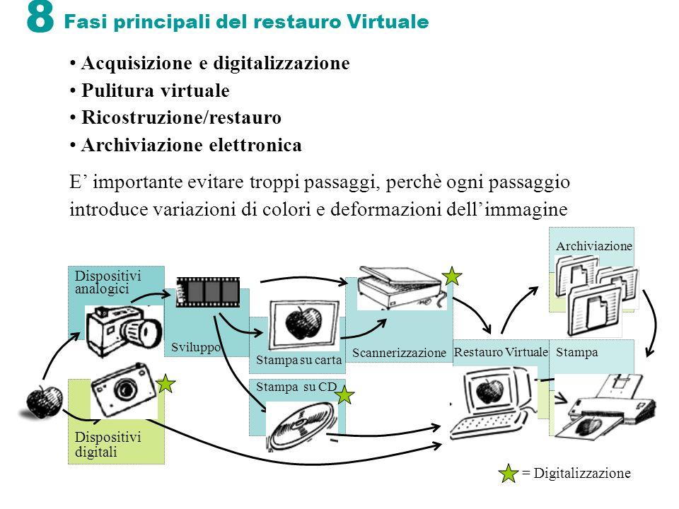 Fasi principali del restauro Virtuale