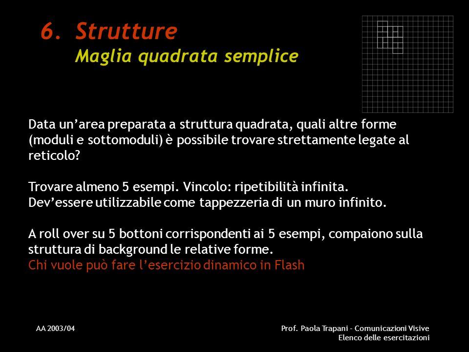 Strutture Maglia quadrata semplice