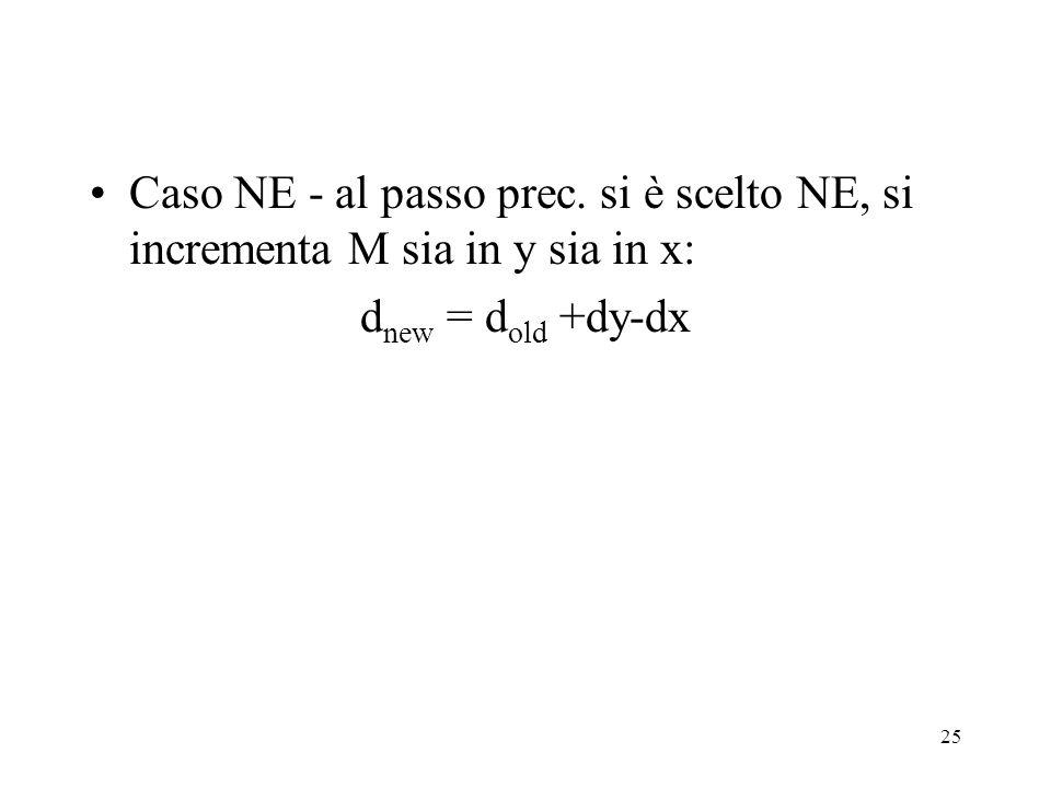 Caso NE - al passo prec. si è scelto NE, si incrementa M sia in y sia in x: