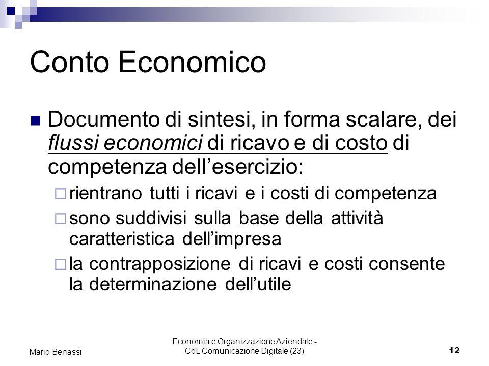 Economia e Organizzazione Aziendale - CdL Comunicazione Digitale (23)