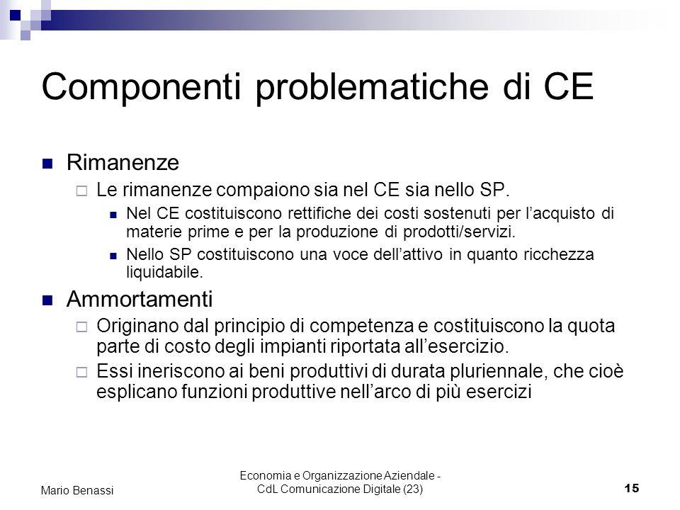 Componenti problematiche di CE