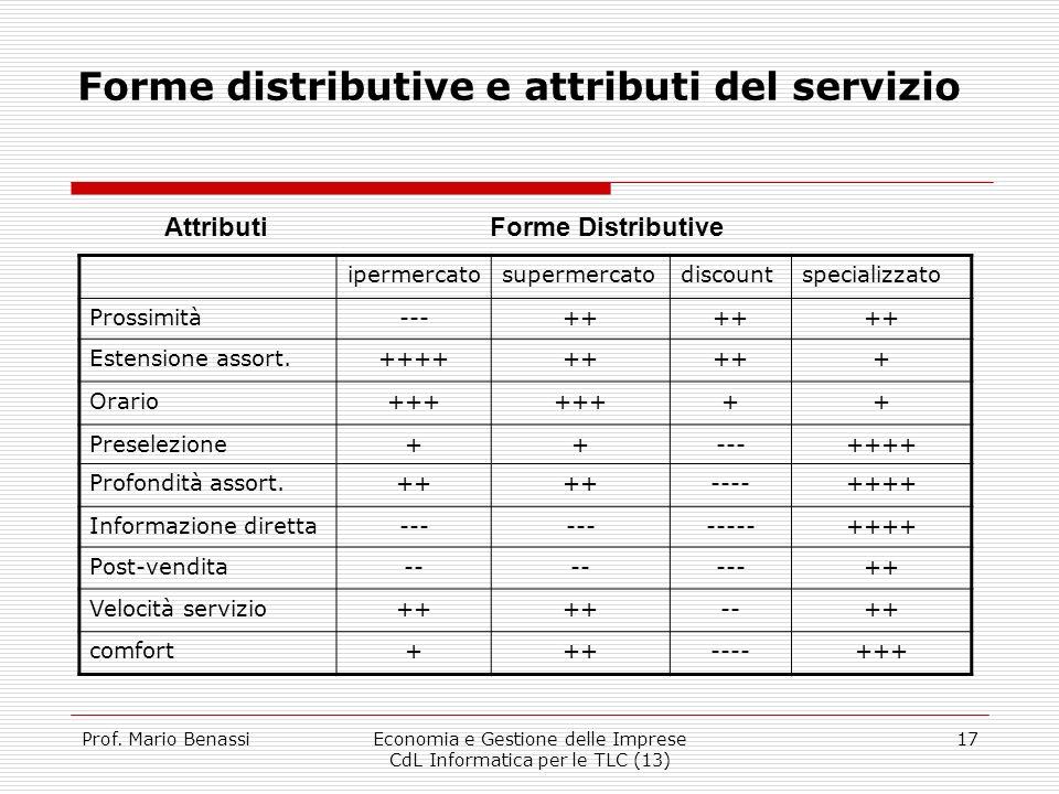 Forme distributive e attributi del servizio
