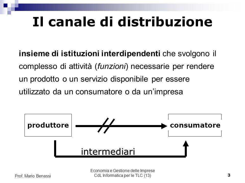 Il canale di distribuzione