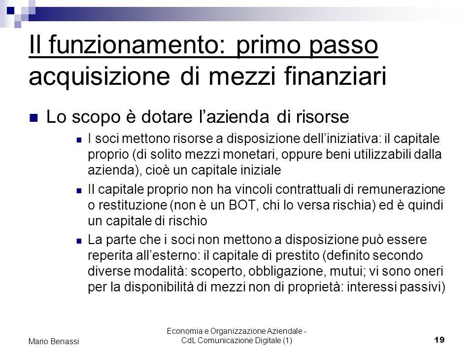 Il funzionamento: primo passo acquisizione di mezzi finanziari