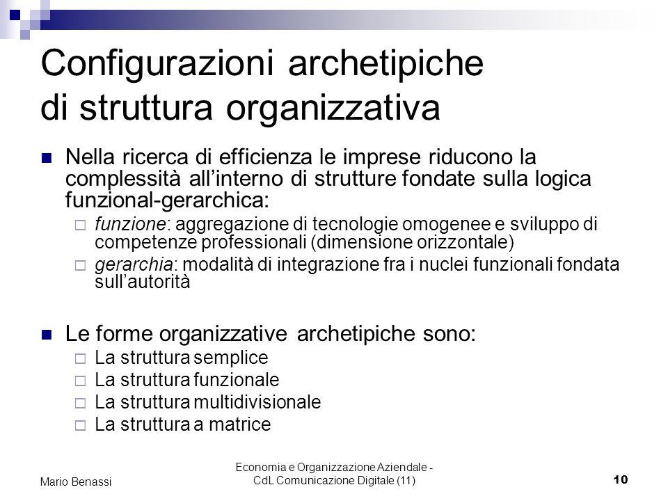 Configurazioni archetipiche di struttura organizzativa