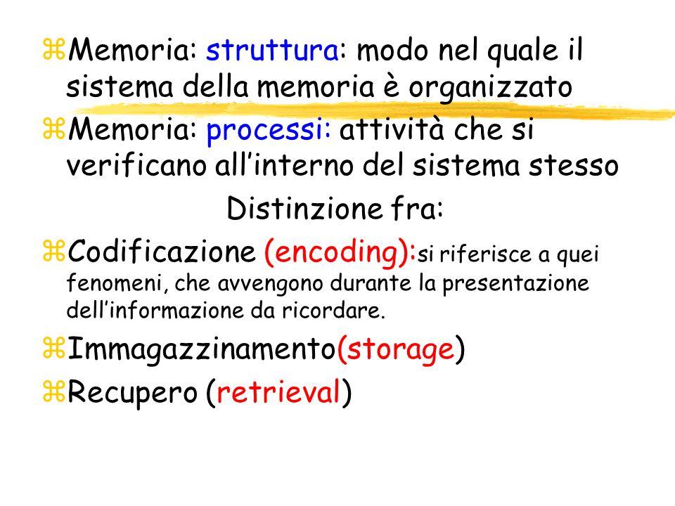 Memoria: struttura: modo nel quale il sistema della memoria è organizzato
